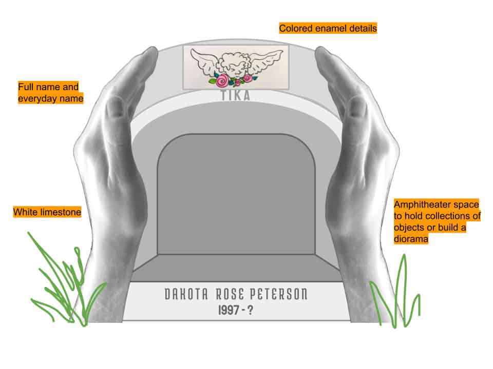gravestone depicting a theater stage